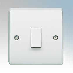 Crab 4015 Switch 1G DP 20A